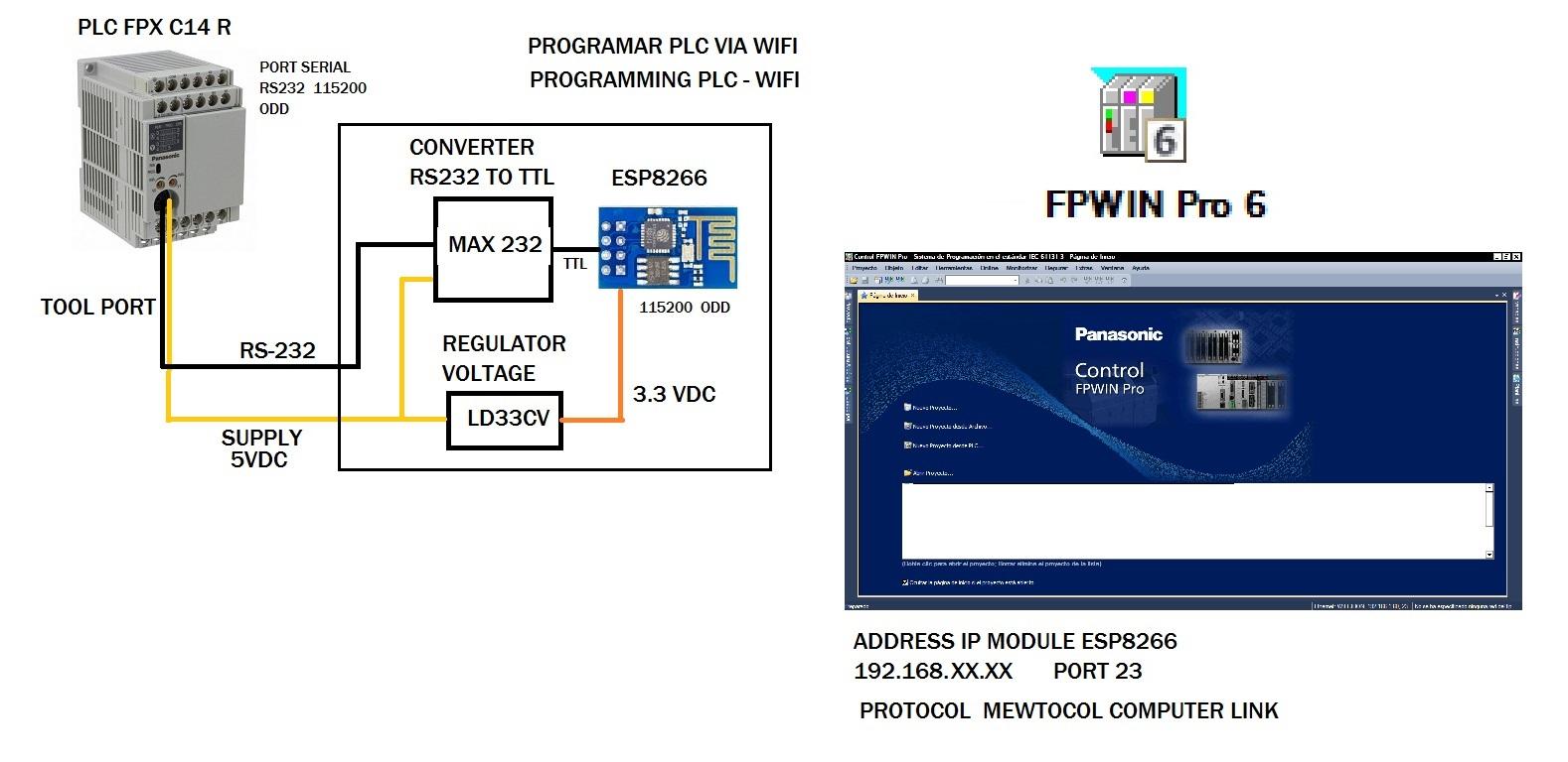 ESP8266 PLC Industrial